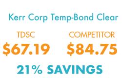 Temp-Bond Clear
